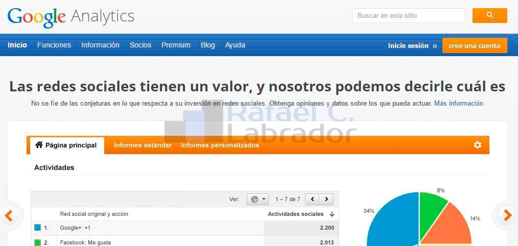Configurar Analytics en WordPress