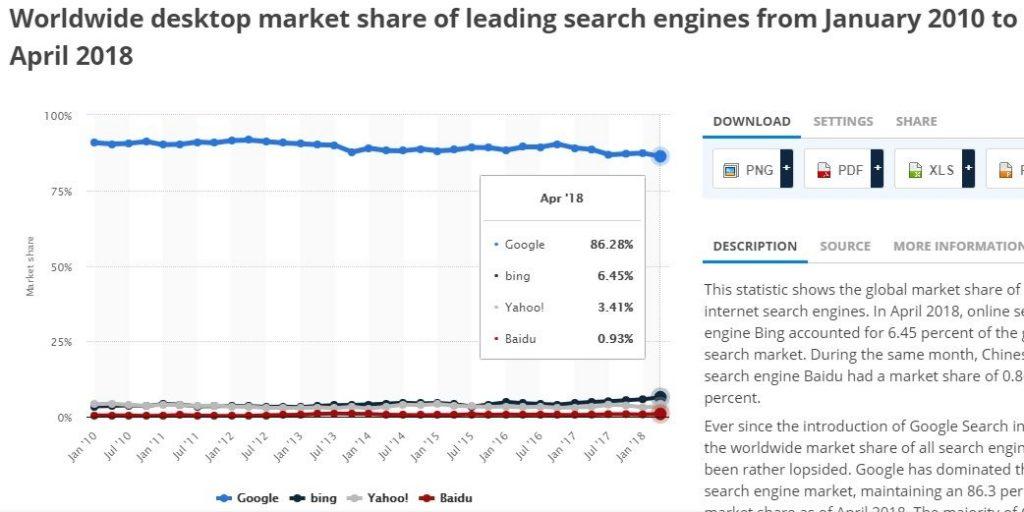 Cuota mercado de los navegadores