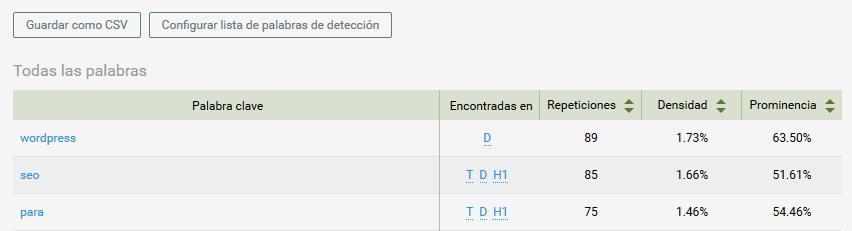SEOquake densidad de palabra clave
